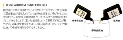 パパコー・レーション 佐藤のオイルコラム.png