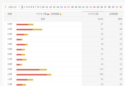 Seesaa ブログ   無料のブログ blog サービス.png