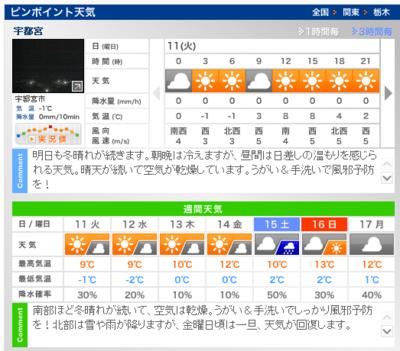 ピン・イント天気(宇都宮)   ウェザーニュース.png