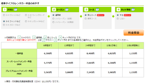 軽・乗用車のレンタカー車種・料金一覧   レンタカーを使う   車種・料金.png